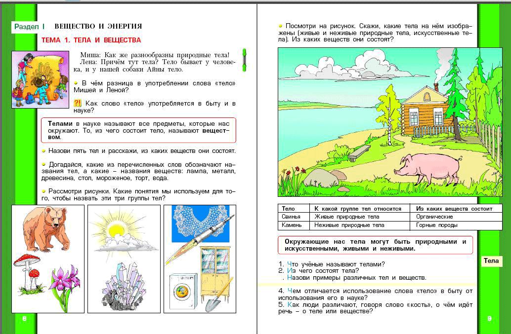 Развороты учебника окружающего